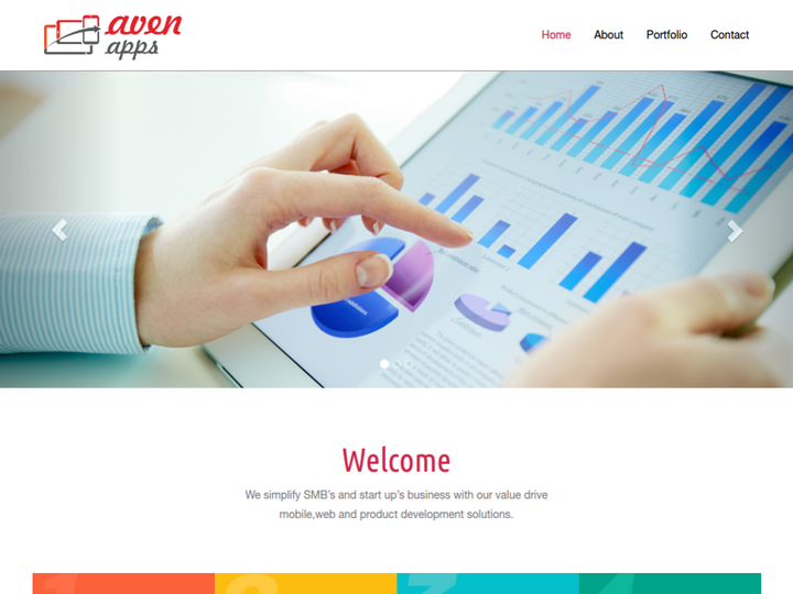 Aven Apps Solution Pvt Ltd
