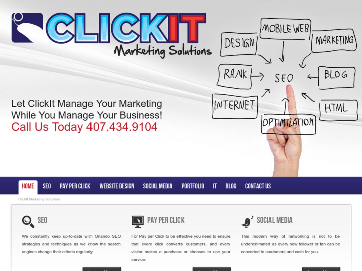 ClickIt Marketing Solutions