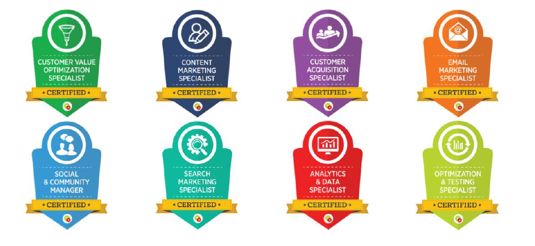 Multiple Certifications