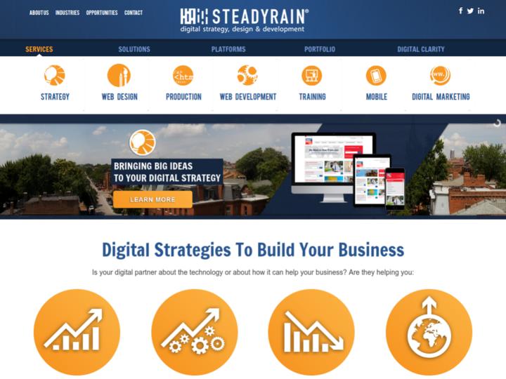 SteadyRain, Inc.
